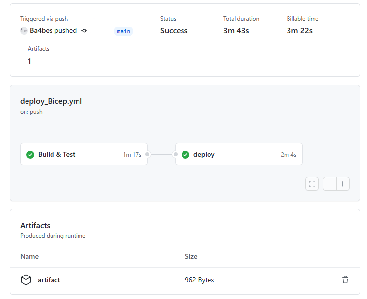 Build test deploy Bicep through GitHub Actions: final pipeline