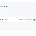 Build, test and deploy Bicep through GitHub Actions